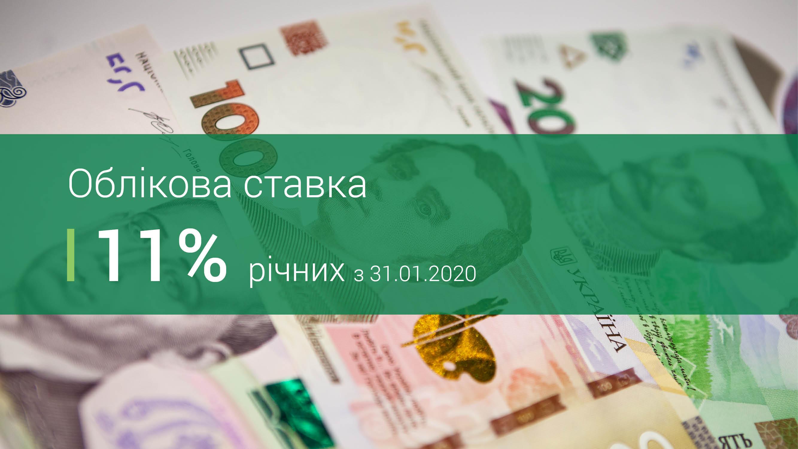 Рішення Нацбанка України