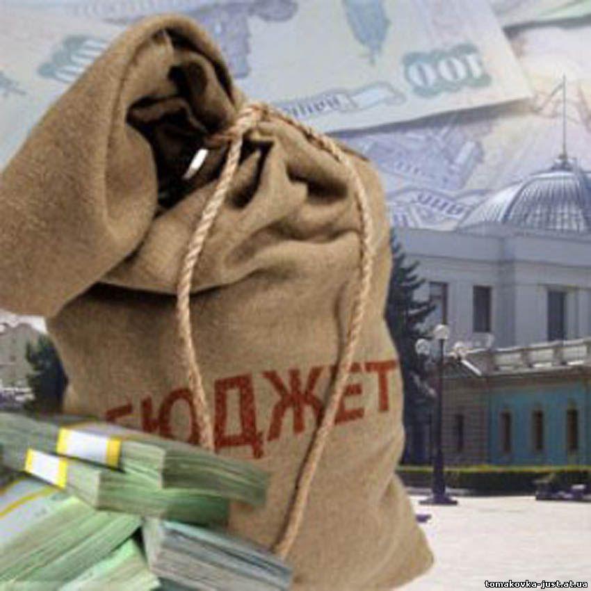 Виділені кошти на кредитування з обласного бюджету